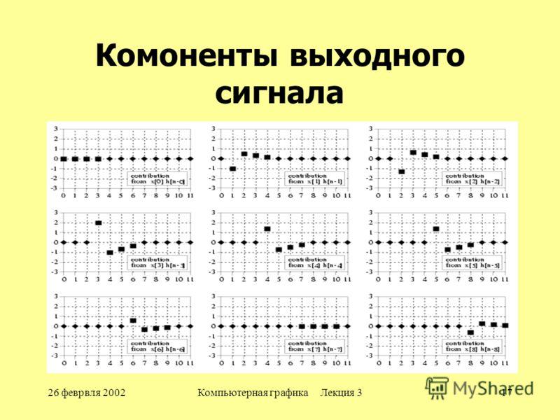26 феврвля 2002Компьютерная графика Лекция 317 Комоненты выходного сигнала