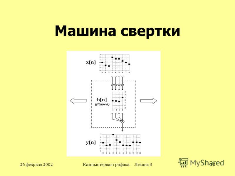 26 феврвля 2002Компьютерная графика Лекция 318 Машина свертки