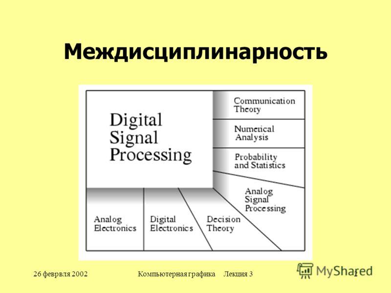 26 феврвля 2002Компьютерная графика Лекция 32 Междисциплинарность