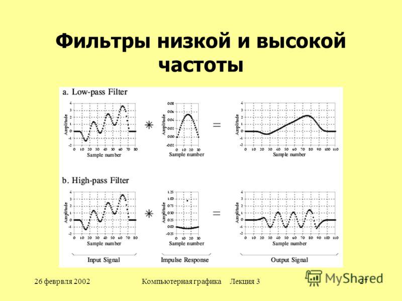 26 феврвля 2002Компьютерная графика Лекция 327 Фильтры низкой и высокой частоты
