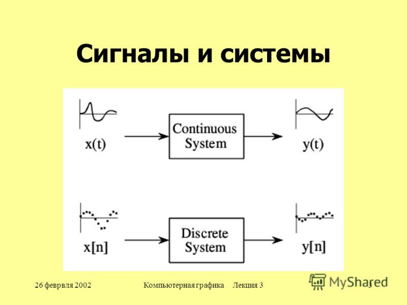 26 феврвля 2002Компьютерная графика Лекция 33 Сигналы и системы