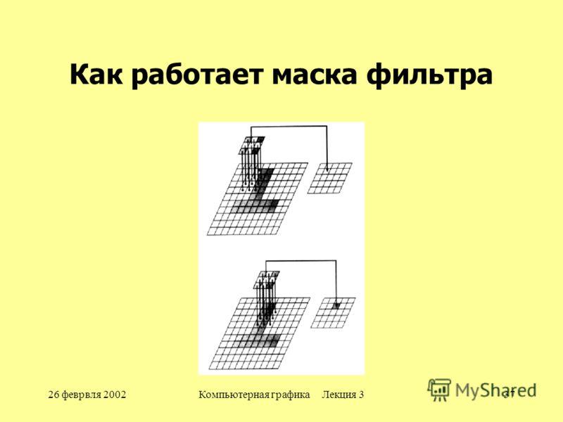 26 феврвля 2002Компьютерная графика Лекция 337 Как работает маска фильтра