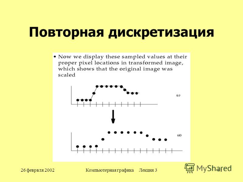 26 феврвля 2002Компьютерная графика Лекция 341 Повторная дискретизация