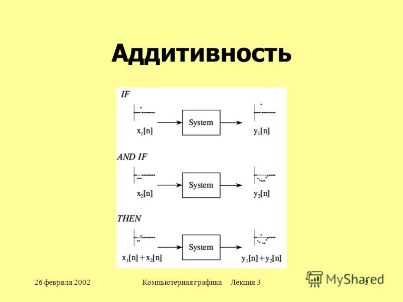 26 феврвля 2002Компьютерная графика Лекция 35 Аддитивность