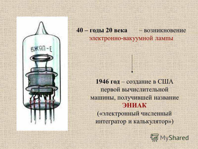 40 – годы 20 века – возникновение электронно-вакуумной лампы 1946 год – создание в США первой вычислительной машины, получившей название ЭНИАК («электронный численный интегратор и калькулятор»)