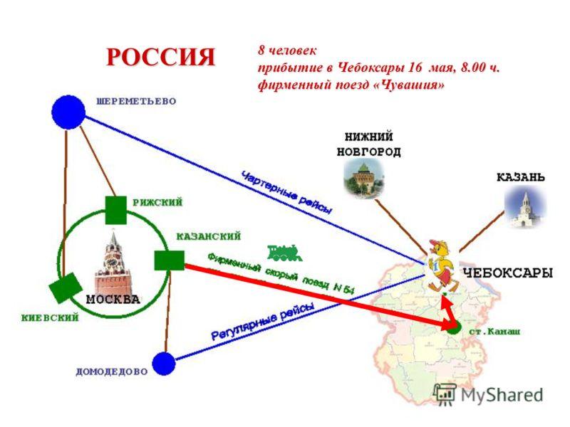 РОССИЯ 8 человек прибытие в Чебоксары 16 мая, 8.00 ч. фирменный поезд «Чувашия»