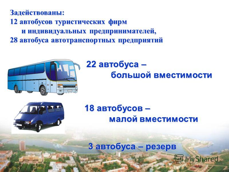 22 автобуса – большой вместимости Задействованы: 12 автобусов туристических фирм и индивидуальных предпринимателей, 28 автобуса автотранспортных предприятий 18 автобусов – малой вместимости 3 автобуса – резерв