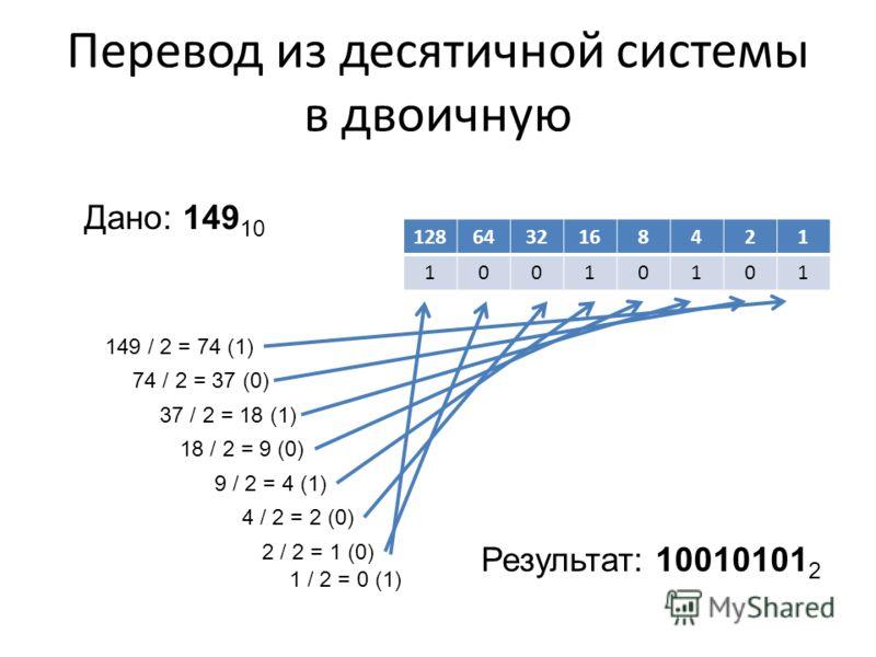 Перевод из десятичной системы в двоичную 149 / 2 = 74 (1) 74 / 2 = 37 (0) 37 / 2 = 18 (1) 18 / 2 = 9 (0) 9 / 2 = 4 (1) 4 / 2 = 2 (0) 2 / 2 = 1 (0) 1 / 2 = 0 (1) 1286432168421 10010101 Дано: 149 10 Результат: 10010101 2
