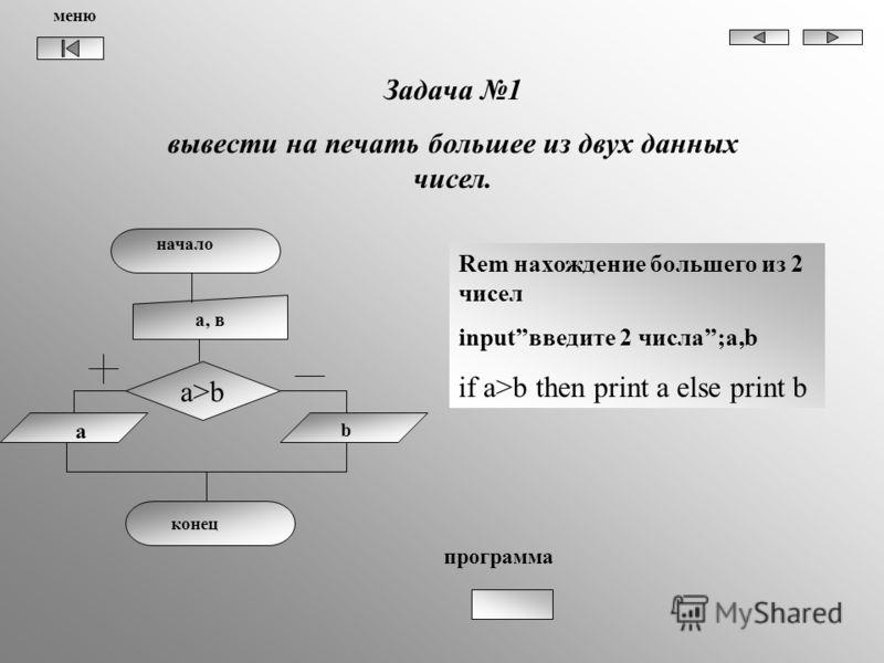 Задача 1 вывести на печать большее из двух данных чисел. начало а, в a>b a b конец Rem нахождение большего из 2 чисел inputвведите 2 числа;a,b if a>b then print a else print b программа меню