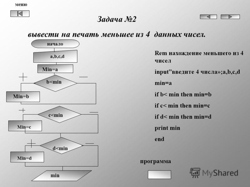 Задача 2 вывести на печать меньшее из 4 данных чисел. начало a,b,c,d Min=a b