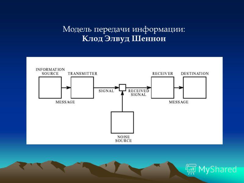 Модель передачи информации: Клод Элвуд Шеннон