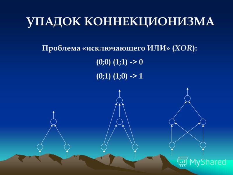 УПАДОК КОННЕКЦИОНИЗМА Проблема «исключающего ИЛИ» ( XOR ): (0;0) (1;1) -> 0 (0;1) (1;0) -> 1