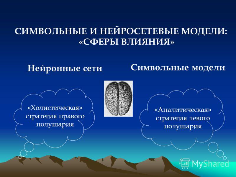 Нейронные сети Символьные модели СИМВОЛЬНЫЕ И НЕЙРОСЕТЕВЫЕ МОДЕЛИ: «СФЕРЫ ВЛИЯНИЯ» «Холистическая» стратегия правого полушария «Аналитическая» стратегия левого полушария