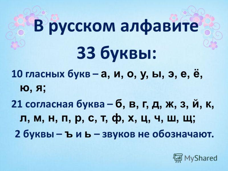 В русском алфавите 33 буквы: 10 гласных букв – а, и, о, у, ы, э, е, ё, ю, я; 21 согласная буква – б, в, г, д, ж, з, й, к, л, м, н, п, р, с, т, ф, х, ц, ч, ш, щ; 2 буквы – ъ и ь – звуков не обозначают.