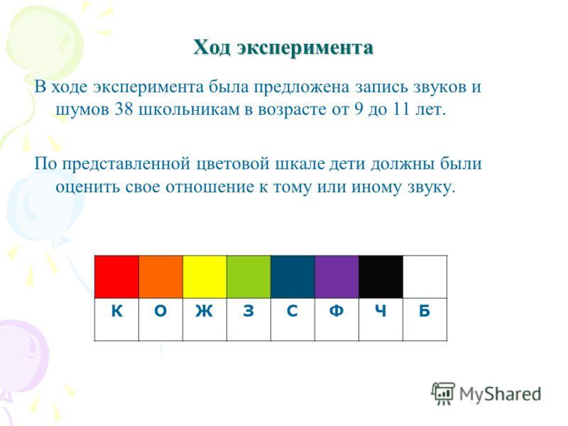 Ход эксперимента В ходе эксперимента была предложена запись звуков и шумов 38 школьникам в возрасте от 9 до 11 лет. По представленной цветовой шкале дети должны были оценить свое отношение к тому или иному звуку. КОЖЗСФЧБ