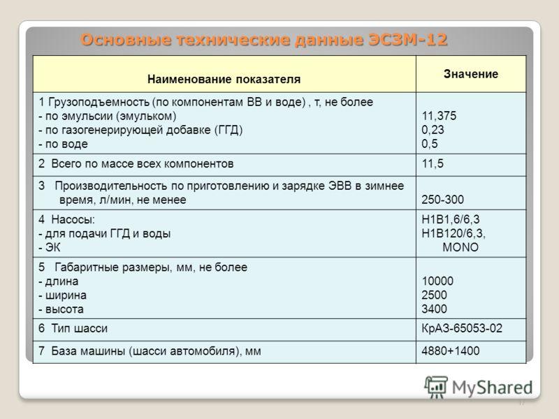 Машина смесительно-зарядная «ЭСЗМ-12» и «ЭСЗМ-12м» 16