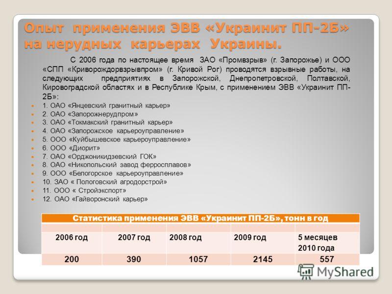 Объемы применения ЭВВ Украинит Объемы применения ЭВВ Украинит по ОАО
