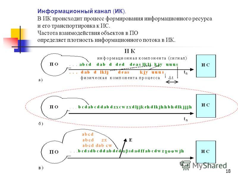 17 При взаимодействии объектов (например, {ai*aj}), в соответствии с F(ПО), порождается ЭСЕ - элементарная семантическая единица (s{ai*aj} = ), которая однозначно порождается процессом взаимодействия этих объектов. Все множество взаимодействий в данн