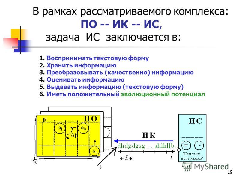 18 Информационный канал (ИК). В ИК происходит процесс формирования информационного ресурса и его транспортировка к ИС. Частота взаимодействия объектов в ПО определяет плотность информационного потока в ИК.