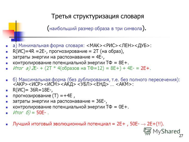 26 Вторая структуризация словаря ИС а) Минимальная форма словаря: : R(ИС)=8R =4Е-, прогнозирование = 0,5Т (на образ), затраты энергии на распознавание = 8E-, контролирование потенциальной энергии ТФ = 4E+. Итог а) 4Е- + (0,5Т * 8(образов на ТФ=12) =