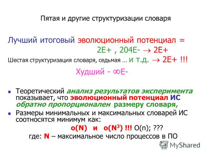 28 Четвертая структуризация словаря ( наибольший размер образа в четыре символа ) а) Минимальная форма словаря: : R(ИС)=4R =2Е-, прогнозирование = 2Т (на образ), затраты энергии на распознавание = 4E-, контролирование потенциальной энергии ТФ = 8E+.