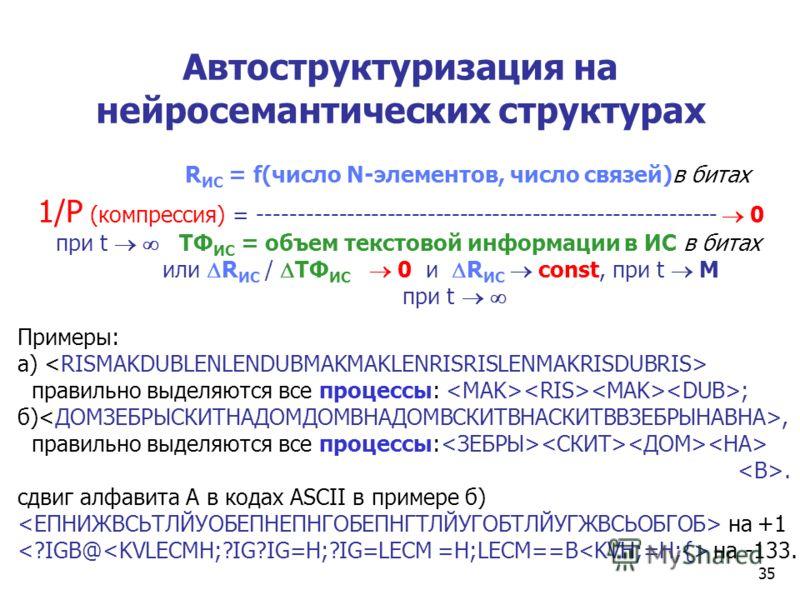 Нейросемантическая форма представления информации Предметная область 11011010001101101001 - Алгоритм НСС Автоматическое выделение образов-процессов из предметной области в нейроподобные элементы НСС при минимизации ресурсных затрат (памяти) N элемент