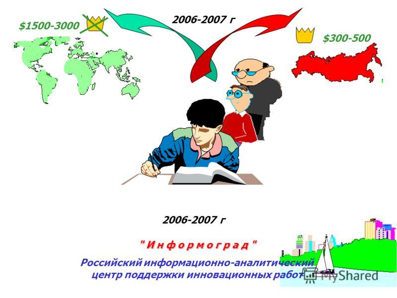 65 Российский центр поддержки инноваций (проект