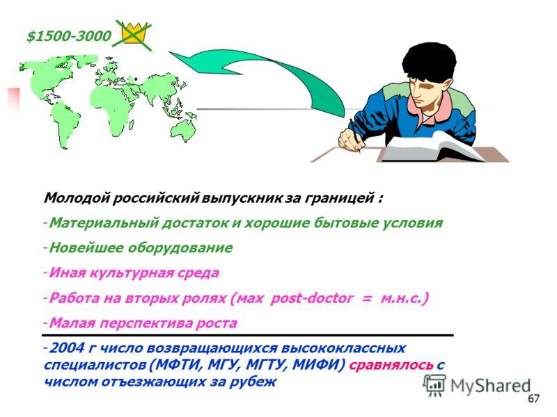 $1500-3000 $300-500 2006-2007 г  И н ф о р м о г р а д  Российский информационно-аналитический центр поддержки инновационных работ