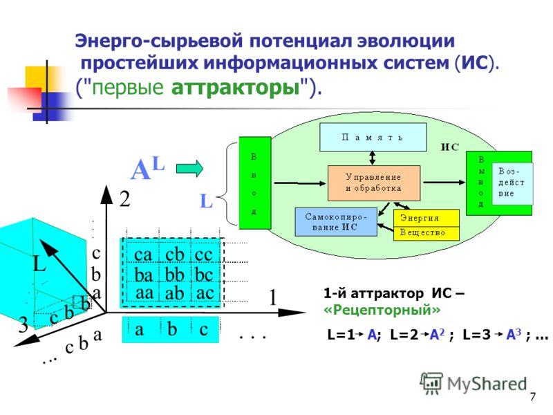 6 Зарождение и механизмы направленности эволюции простейших информационных систем (ИС). (
