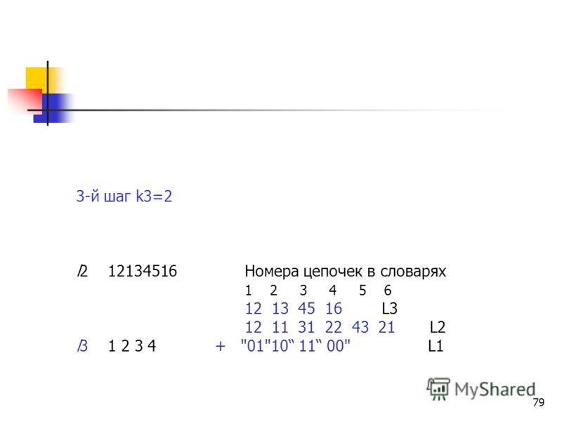 78 2-й шаг k2=2 l1 1211123122431221 Номера цепочек в словарях 1 2 3 4 5 6 12 11 31 22 43 21 L2 l2 1 2 1 3 4 5 1 6 + 0110 1100 L1