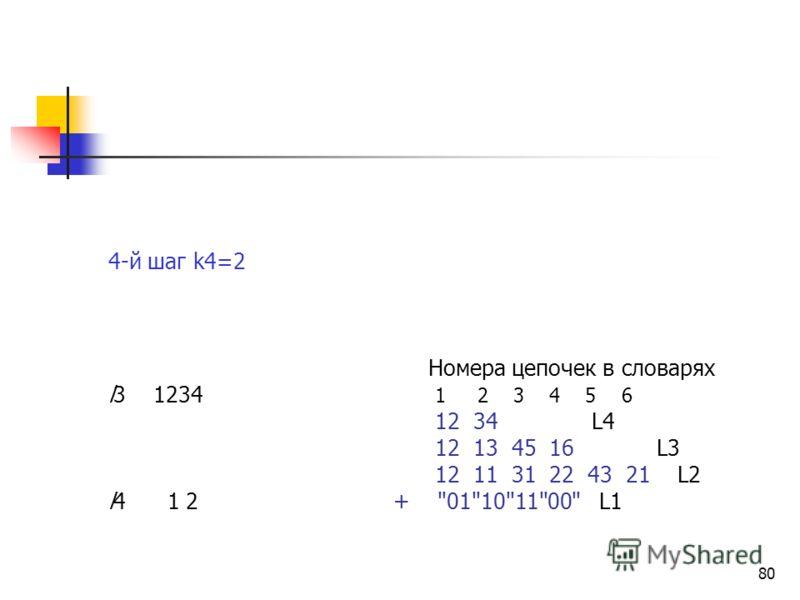 79 3-й шаг k3=2 l2 12134516 Номера цепочек в словарях 1 2 3 4 5 6 12 13 45 16 L3 12 11 31 22 43 21 L2 l3 1 2 3 4 + 0110 11 00 L1