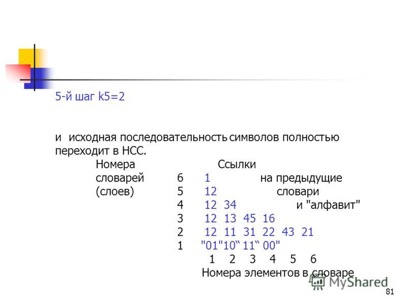 80 4-й шаг k4=2 Номера цепочек в словарях l3 1234 1 2 3 4 5 6 12 34 L4 12 13 45 16 L3 12 11 31 22 43 21 L2 l4 1 2 + 01101100 L1
