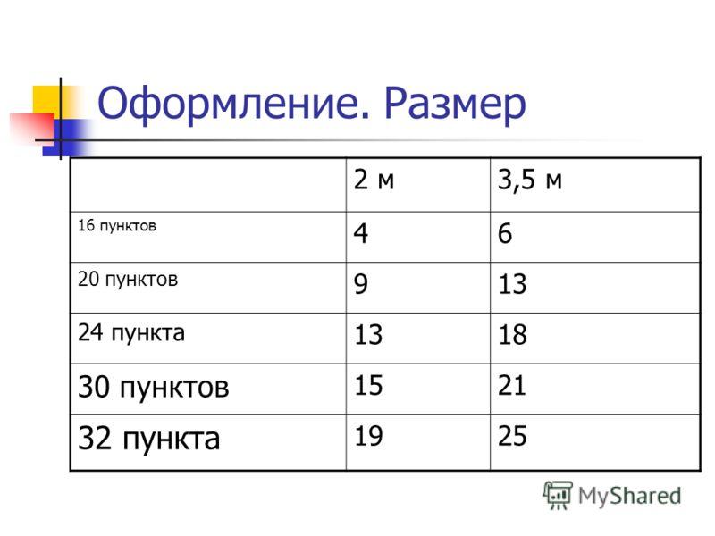 Оформление. Размер 2 м3,5 м 16 пунктов 46 20 пунктов 913 24 пункта 1318 30 пунктов 1521 32 пункта 1925