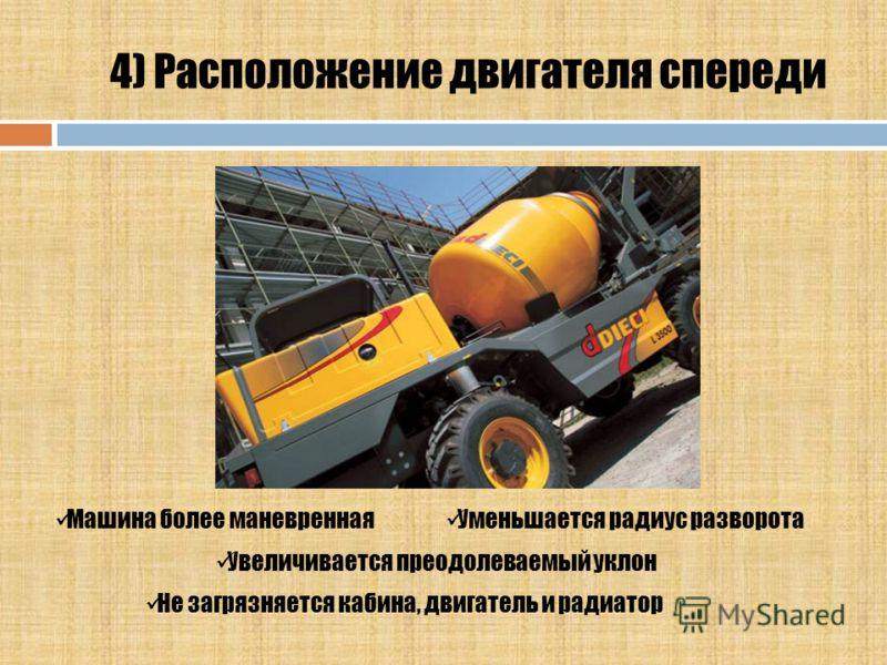 3) Вращение водительского кресла на 180° Транспортное положениеРабочее положение