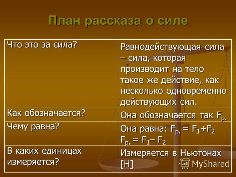 План рассказа о силе Что это за сила? Равнодействующая сила – сила, которая производит на тело такое же действие, как несколько одновременно действующих сил. Как обозначается? Она обозначается так F р. Чему равна? Она равна: F р. = F 1 +F 2 F р. = F