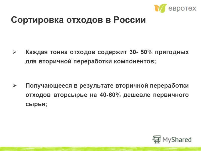 Сортировка отходов в России Каждая тонна отходов содержит 30- 50% пригодных для вторичной переработки компонентов; Получающееся в результате вторичной переработки отходов вторсырье на 40-60% дешевле первичного сырья;