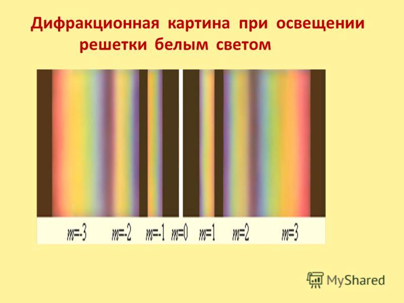 Дифракционная картина при освещении решетки белым светом