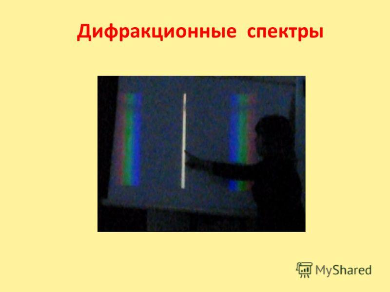 Дифракционные спектры