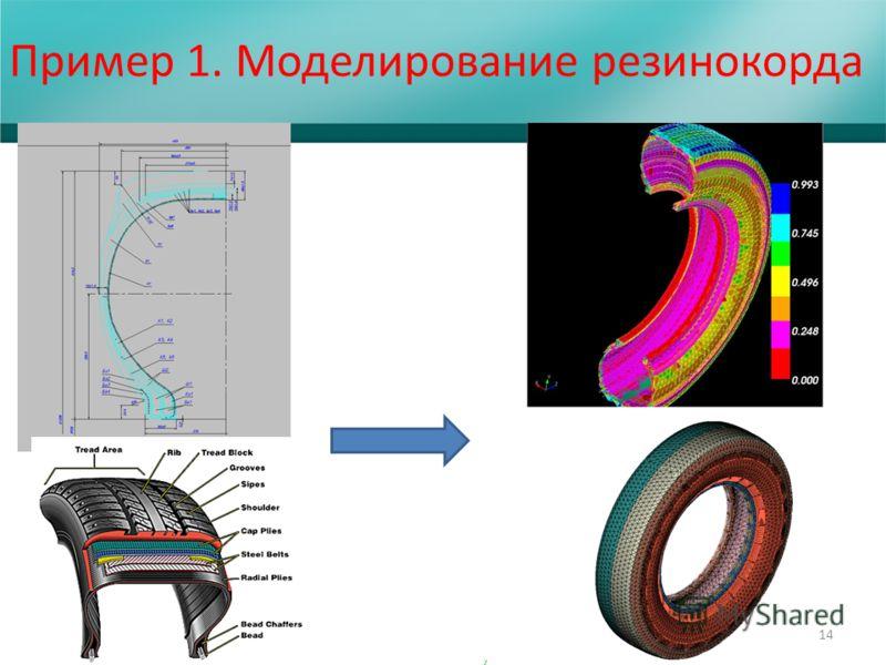 14 Пример 1. Моделирование резинокорда