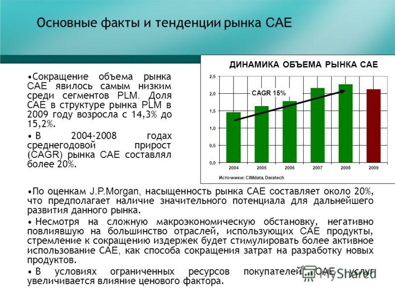 Основные факты и тенденции рынка CAE Сокращение объема рынка CAE явилось самым низким среди сегментов PLM. Доля С AE в структуре рынка PLM в 2009 году возросла с 14,3% до 15,2%. В 2004-2008 годах среднегодовой прирост ( CAGR) рынка CAE составлял боле