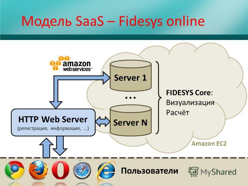 Модель SaaS – Fidesys online Пользователи HTTP Web Server (регистрация, информация,...) Server 1 Server N … FIDESYS Core: Визуализация Расчёт Amazon EC2
