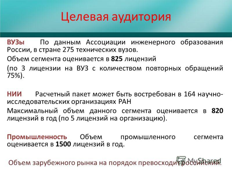 Целевая аудитория ВУЗы По данным Ассоциации инженерного образования России, в стране 275 технических вузов. Объем сегмента оценивается в 825 лицензий (по 3 лицензии на ВУЗ с количеством повторных обращений 75%). НИИ Расчетный пакет может быть востреб