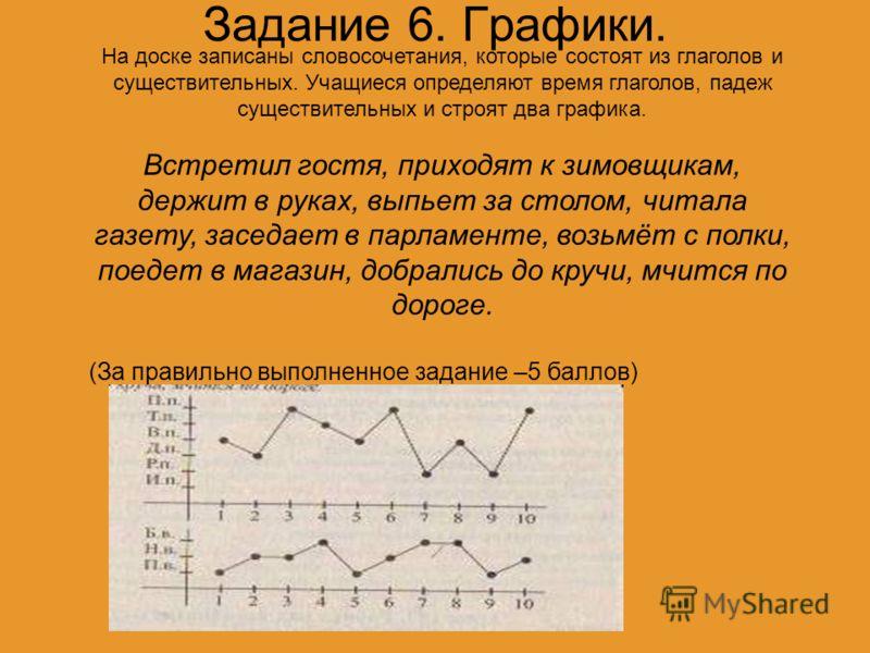 Задание 6. Графики. На доске записаны словосочетания, которые состоят из глаголов и существительных. Учащиеся определяют время глаголов, падеж существительных и строят два графика. Встретил гостя, приходят к зимовщикам, держит в руках, выпьет за стол