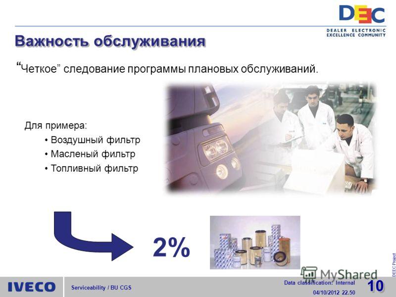 1010 Data classification: Internal 29/07/2012 15.52 DEEC Project Serviceability / BU CGS Важность обслуживания Четкое следование программы плановых обслуживаний. 2% Для примера: Воздушный фильтр Масленый фильтр Топливный фильтр