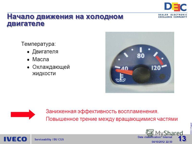 1313 Data classification: Internal 29/07/2012 15.52 DEEC Project Serviceability / BU CGS Начало движения на холодном двигателе Температура: Двигателя Масла Охлаждающей жидкости Заниженная эффективность воспламенения. Повышенное трение между вращающим