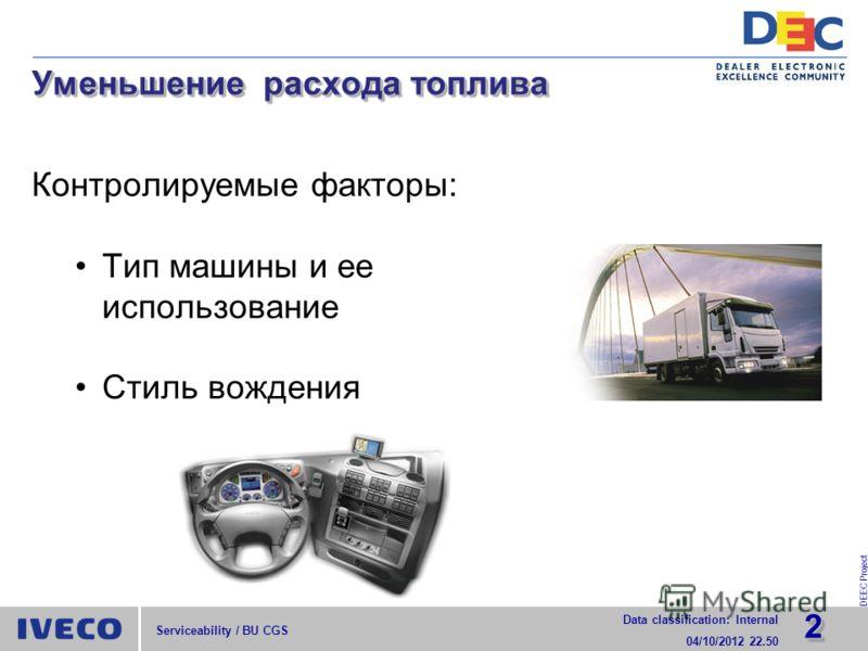 22 Data classification: Internal 29/07/2012 15.52 DEEC Project Serviceability / BU CGS Контролируемые факторы: Тип машины и ее использование Стиль вождения Уменьшение расхода топлива