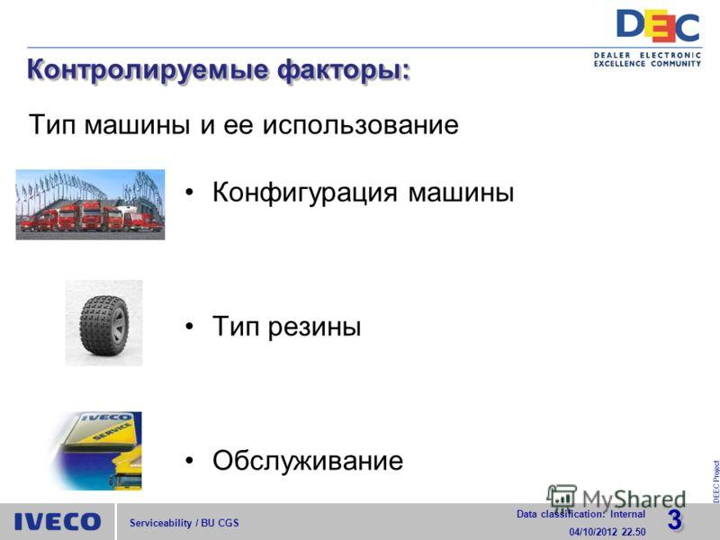 33 Data classification: Internal 29/07/2012 15.52 DEEC Project Serviceability / BU CGS Тип машины и ее использование Конфигурация машины Тип резины Обслуживание Контролируемые факторы: