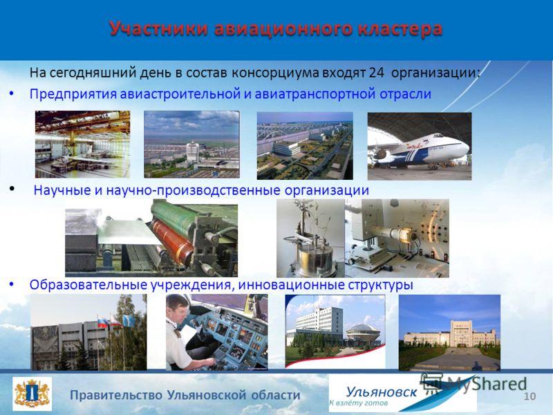 Правительство Ульяновской области 10 На сегодняшний день в состав консорциума входят 24 организации: Предприятия авиастроительной и авиатранспортной отрасли Научные и научно-производственные организации Образовательные учреждения, инновационные струк
