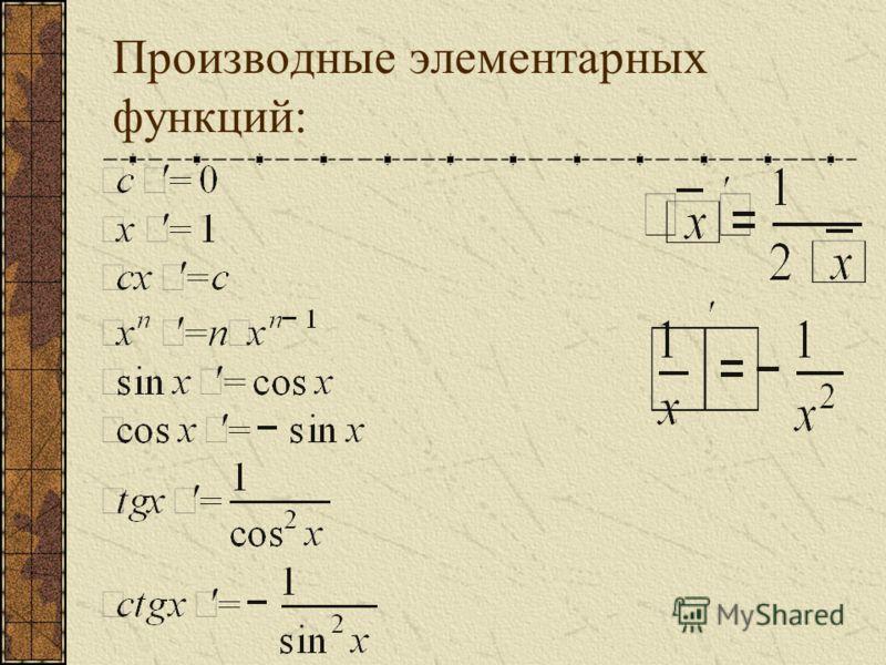 Производные элементарных функций: