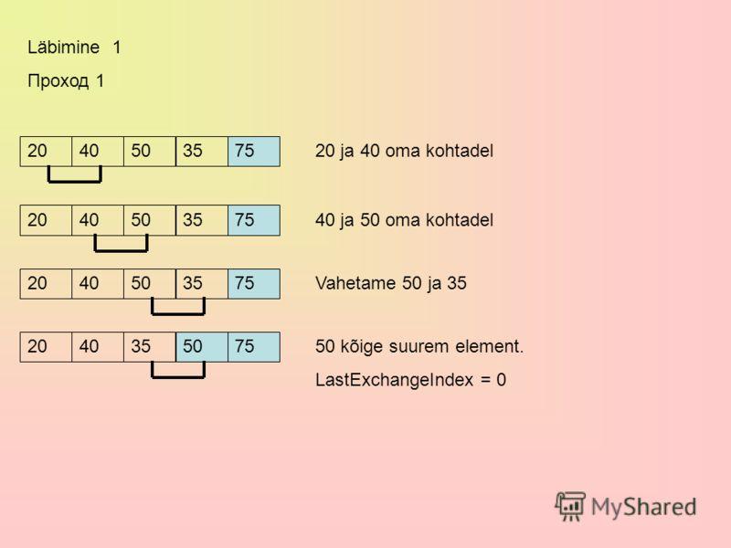 20204040505035357575 20 ja 40 oma kohtadel 20204040505035357575 40 ja 50 oma kohtadel 20204040505035357575 Vahetame 50 ja 35 2020404035507575 50 kõige suurem element. LastExchangeIndex = 0 Läbimine 1 Проход 1